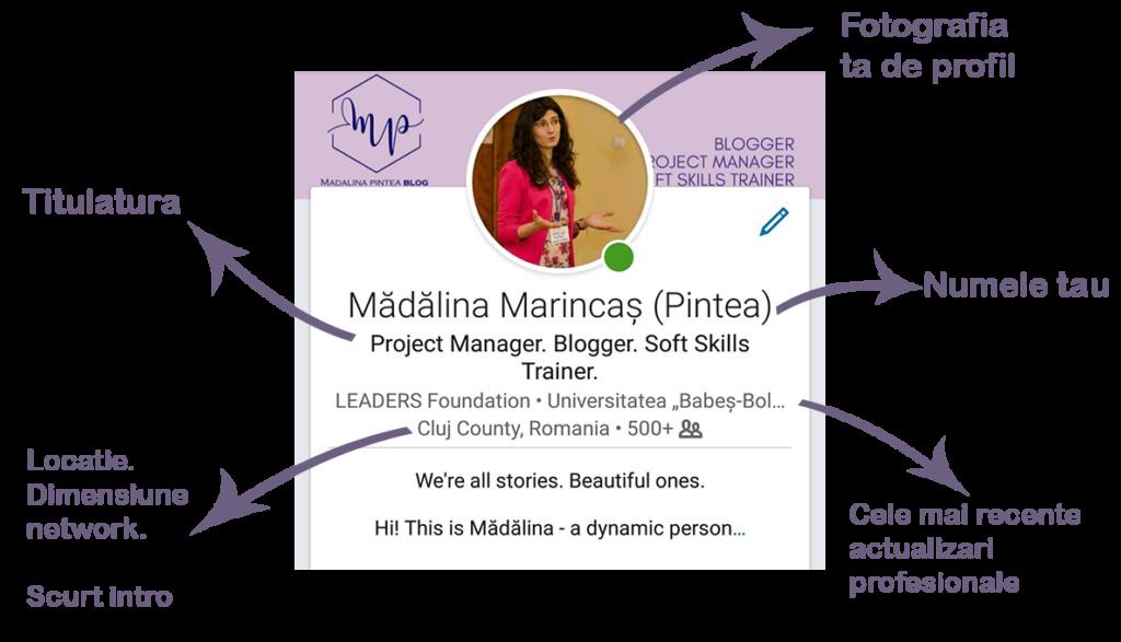 maximizare profil linkedin creare profil linkedin romania madalina pintea blog